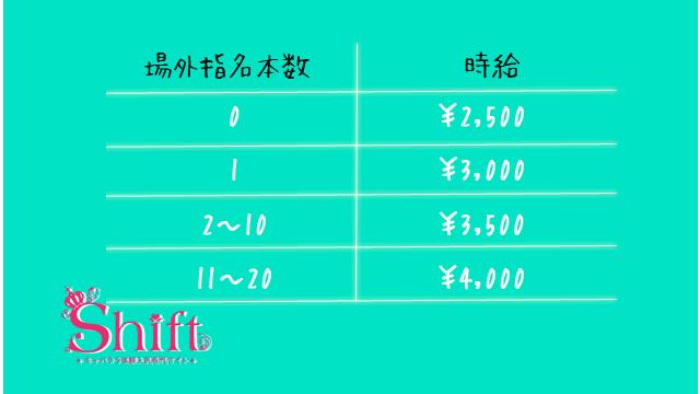 キャバクラの給料システム 指名本数のスライド制