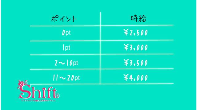 キャバクラの給料システム ポイントのスライド制