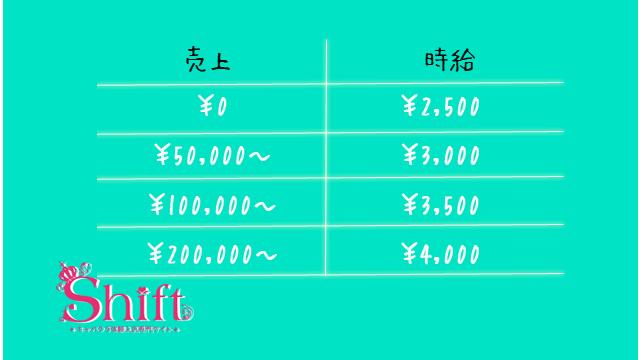 キャバクラの給料システム 売上のスライド制